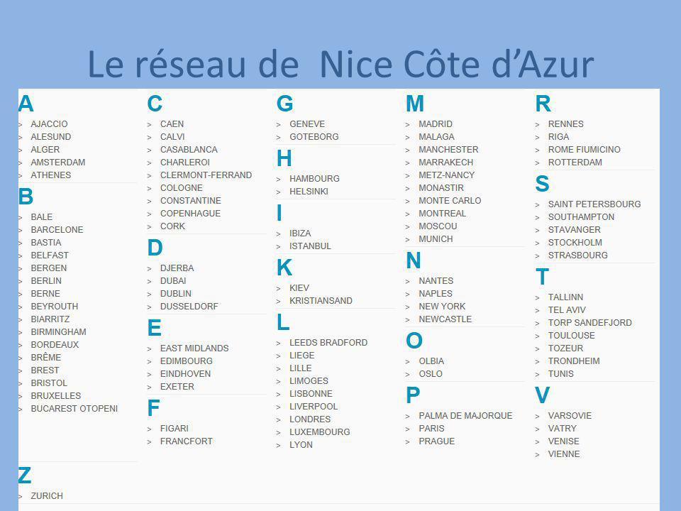 Le réseau de Nice Côte dAzur