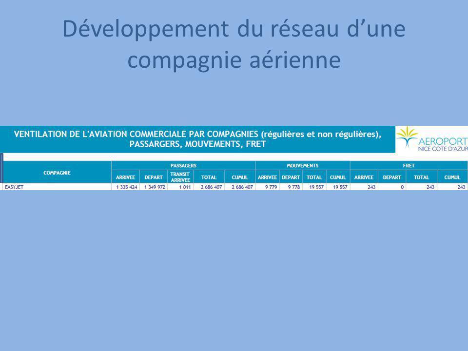 Développement du réseau dune compagnie aérienne