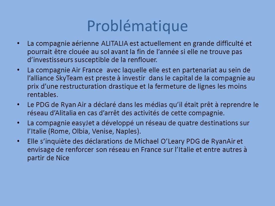 Problématique La compagnie aérienne ALITALIA est actuellement en grande difficulté et pourrait être clouée au sol avant la fin de lannée si elle ne trouve pas dinvestisseurs susceptible de la renflouer.