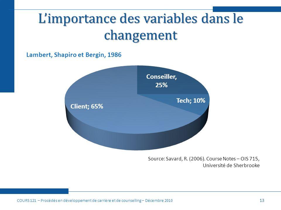 Limportance des variables dans le changement 13 Counsellor 25% Tech. 10% Client 65% Lambert, Shapiro et Bergin, 1986 Source: Savard, R. (2006). Course