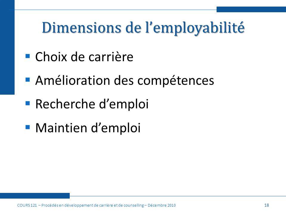 Dimensions de lemployabilité Choix de carrière Amélioration des compétences Recherche demploi Maintien demploi 18 COURS 121 – Procédés en développemen