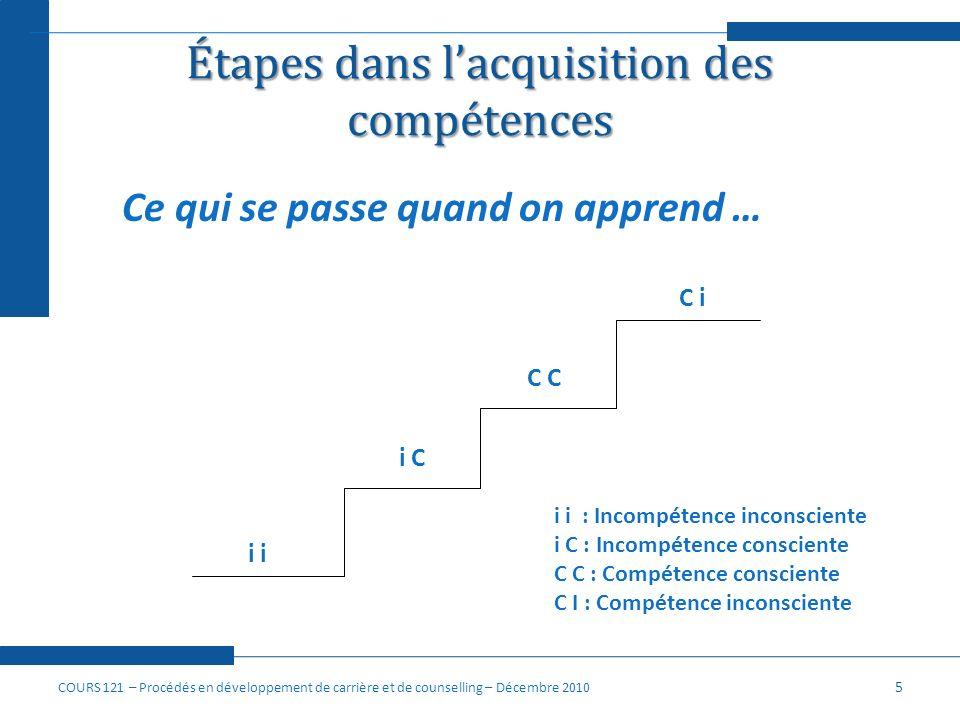 Étapes dans lacquisition des compétences i i Ci C C C i i i : Incompétence inconsciente i C : Incompétence consciente C C : Compétence consciente C I