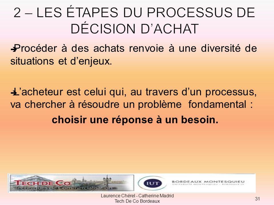 Les facteurs dinfluence individuels et collectifs vont intervenir sur les différentes étapes du processus de décision dachat. Découvrez maintenant ces