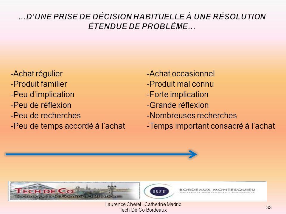 Le choix dune réponse à un besoin peut aller dune prise de décision habituelle à une résolution étendue de problème … 32 Laurence Chérel - Catherine M