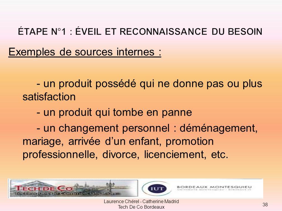 Exemples de sources externes : - commercialisation dun produit plus performant - discussion avec amis, voisins, collègues, etc. - annonce publicitaire