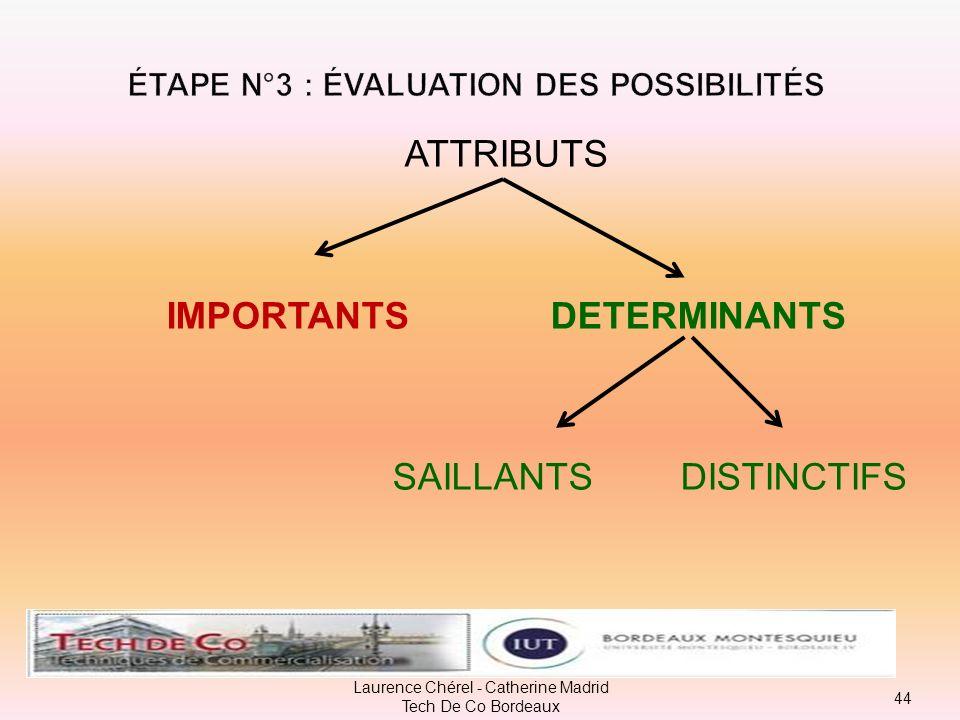 Il va prendre en compte les diverses caractéristiques des offres en présence. Ces caractéristiques se nomment les attributs. Ex : une voiture est un e