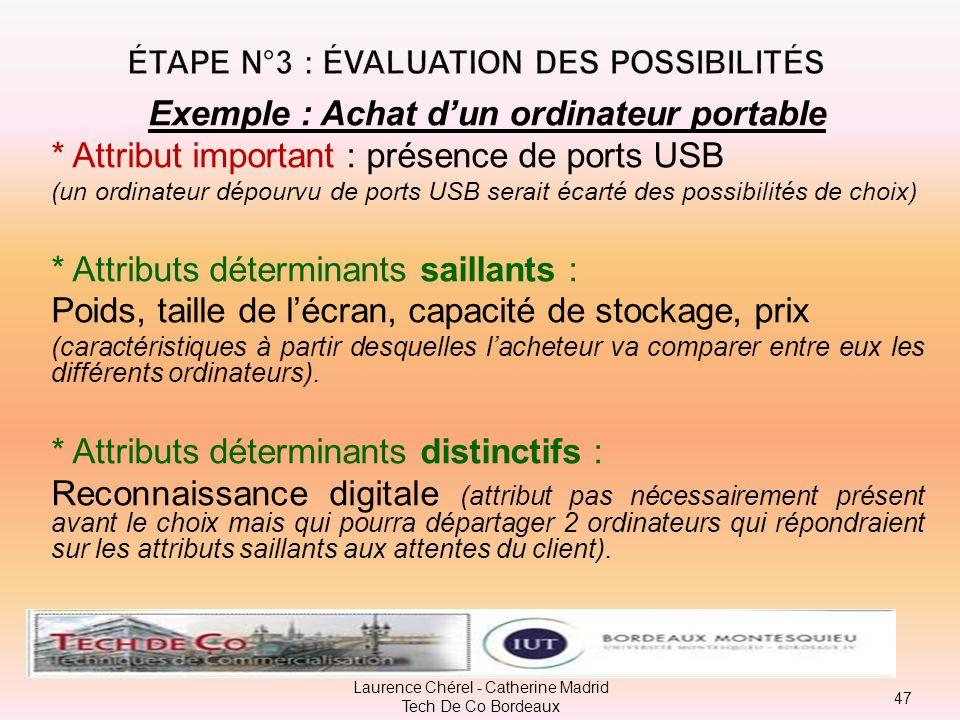 Les attributs déterminants : Saillants : correspondent aux caractéristiques présentes à lesprit de lacheteur au moment du choix. Distinctifs : corresp
