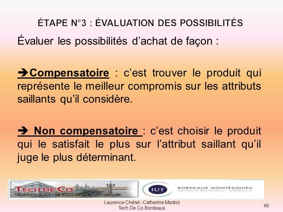 Lacheteur compare les offres entre elles à partir des attributs saillants. Deux approches possibles : Une approche compensatoire Une approche non comp