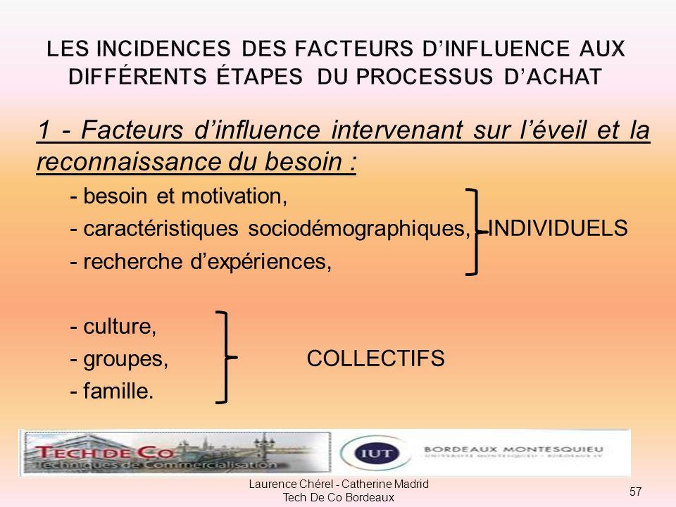 56 Laurence Chérel - Catherine Madrid Tech De Co Bordeaux 1- éveil et reconnaissance du besoin 2 – recherche dinformations 3 –évaluation des possibili