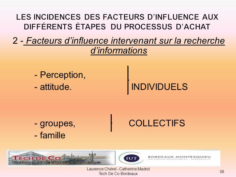 1 - Facteurs dinfluence intervenant sur léveil et la reconnaissance du besoin : - besoin et motivation, - caractéristiques sociodémographiques, INDIVI