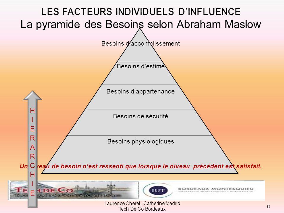 56 Laurence Chérel - Catherine Madrid Tech De Co Bordeaux 1- éveil et reconnaissance du besoin 2 – recherche dinformations 3 –évaluation des possibilités