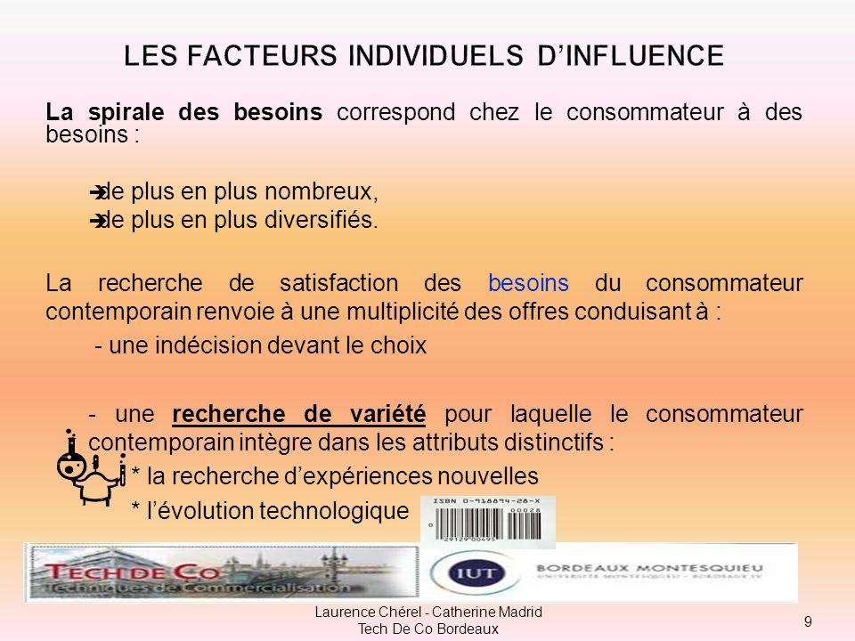B – Les facteurs collectifs dinfluence : Le consommateur évolue au sein dun environnement social qui influence son comportement dachat.