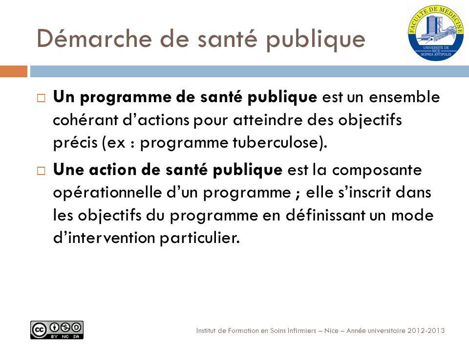 Démarche de santé publique Institut de Formation en Soins Infirmiers – Nice – Année universitaire 2012-2013 Un programme de santé publique est un ensemble cohérant dactions pour atteindre des objectifs précis (ex : programme tuberculose).