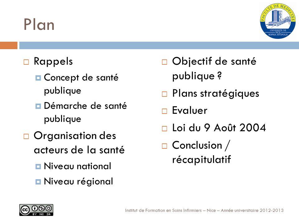 Plan Rappels Concept de santé publique Démarche de santé publique Organisation des acteurs de la santé Niveau national Niveau régional Objectif de santé publique .