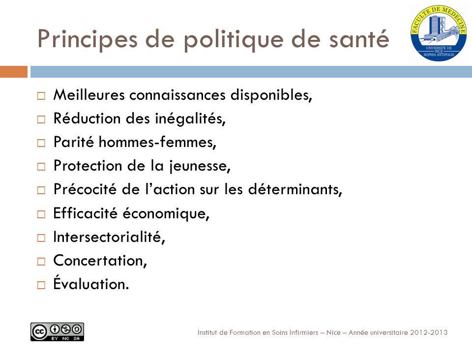 Principes de politique de santé Meilleures connaissances disponibles, Réduction des inégalités, Parité hommes-femmes, Protection de la jeunesse, Précocité de laction sur les déterminants, Efficacité économique, Intersectorialité, Concertation, Évaluation.