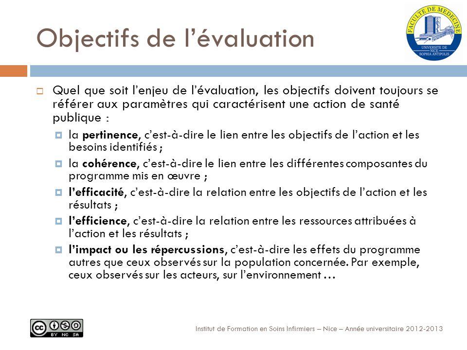 Objectifs de lévaluation Institut de Formation en Soins Infirmiers – Nice – Année universitaire 2012-2013 Quel que soit lenjeu de lévaluation, les objectifs doivent toujours se référer aux paramètres qui caractérisent une action de santé publique : la pertinence, cest-à-dire le lien entre les objectifs de laction et les besoins identifiés ; la cohérence, cest-à-dire le lien entre les différentes composantes du programme mis en œuvre ; lefficacité, cest-à-dire la relation entre les objectifs de laction et les résultats ; lefficience, cest-à-dire la relation entre les ressources attribuées à laction et les résultats ; limpact ou les répercussions, cest-à-dire les effets du programme autres que ceux observés sur la population concernée.