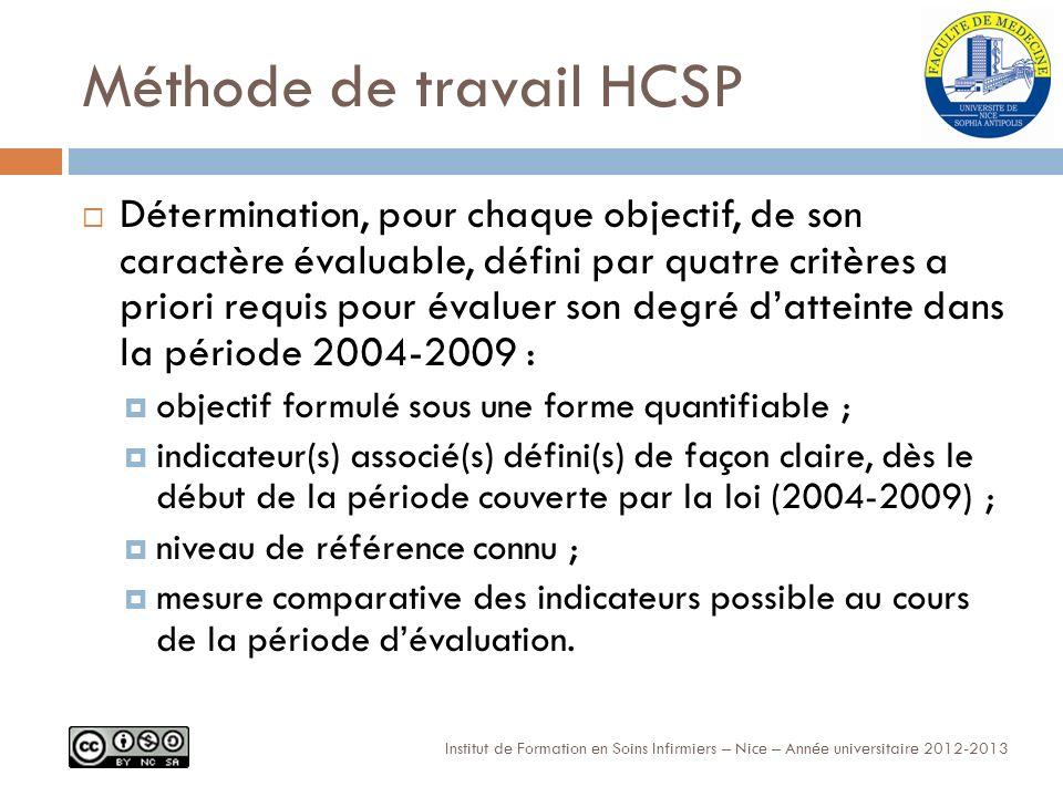 Méthode de travail HCSP Institut de Formation en Soins Infirmiers – Nice – Année universitaire 2012-2013 Détermination, pour chaque objectif, de son caractère évaluable, défini par quatre critères a priori requis pour évaluer son degré datteinte dans la période 2004-2009 : objectif formulé sous une forme quantifiable ; indicateur(s) associé(s) défini(s) de façon claire, dès le début de la période couverte par la loi (2004-2009) ; niveau de référence connu ; mesure comparative des indicateurs possible au cours de la période dévaluation.