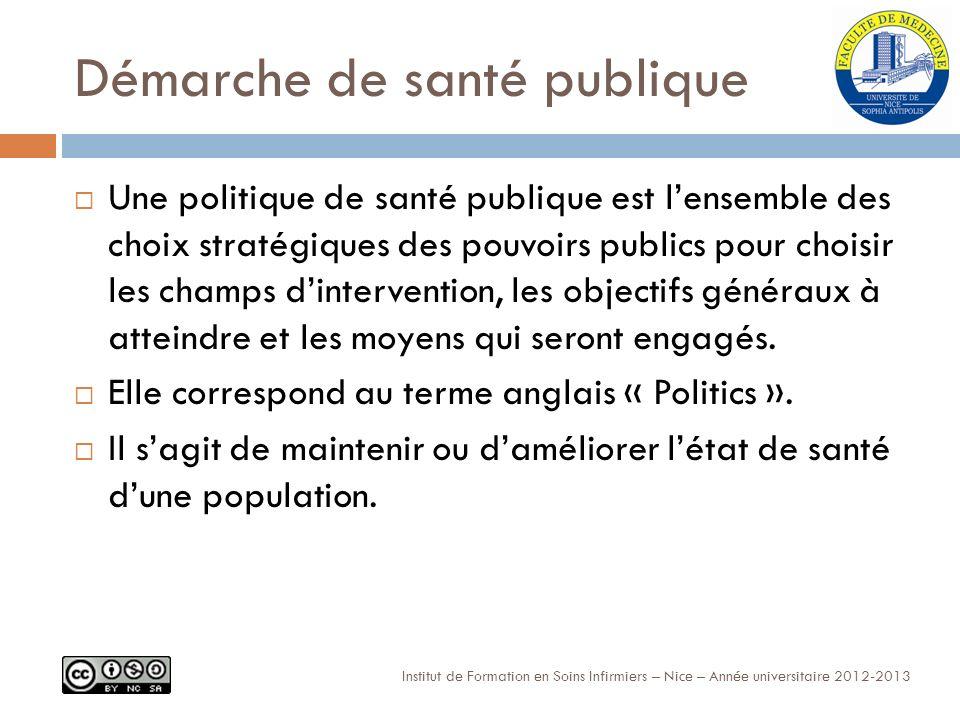 Sources et crédits Institut de Formation en Soins Infirmiers – Nice – Année universitaire 2012-2013 Loi relative à la Politique de Santé Publique.