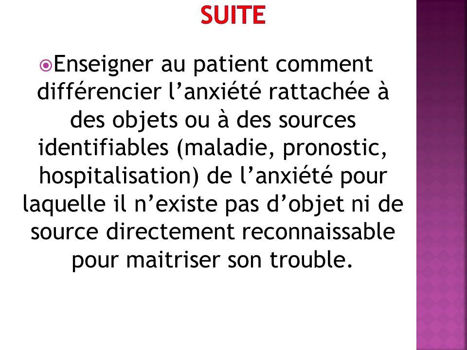 Enseigner au patient comment différencier lanxiété rattachée à des objets ou à des sources identifiables (maladie, pronostic, hospitalisation) de lanx