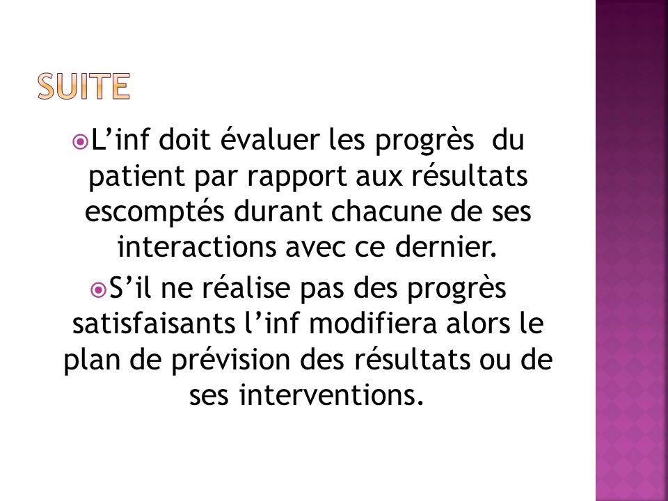 Linf doit évaluer les progrès du patient par rapport aux résultats escomptés durant chacune de ses interactions avec ce dernier. Sil ne réalise pas de