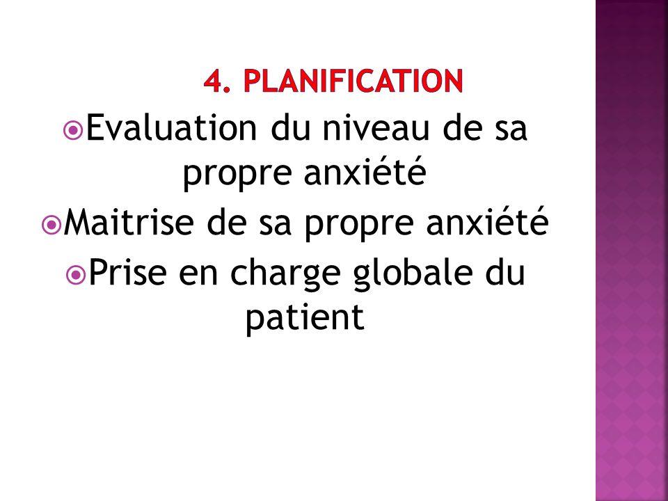 Evaluation du niveau de sa propre anxiété Maitrise de sa propre anxiété Prise en charge globale du patient