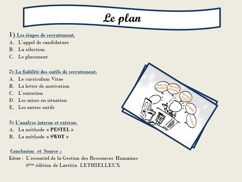 1) Les étapes de recrutement. A.Lappel de candidature B.La sélection C.Le placement 2) La fiabilité des outils de recrutement. A.Le curriculum Vitae B