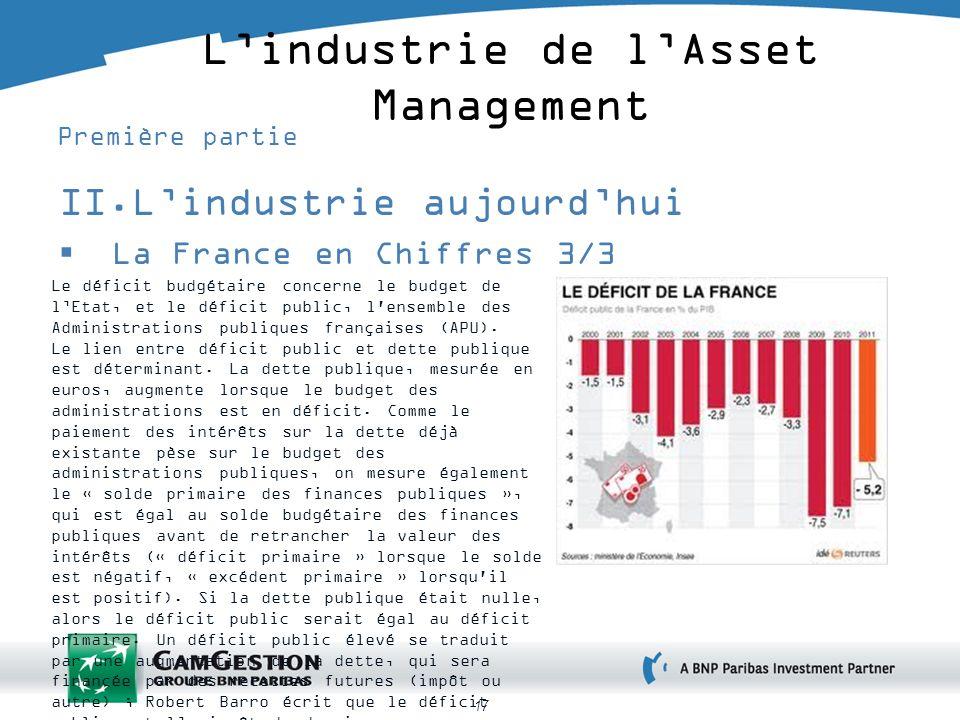 17 Lindustrie de lAsset Management Première partie II.Lindustrie aujourdhui La France en Chiffres 3/3 Le déficit budgétaire concerne le budget de lEta