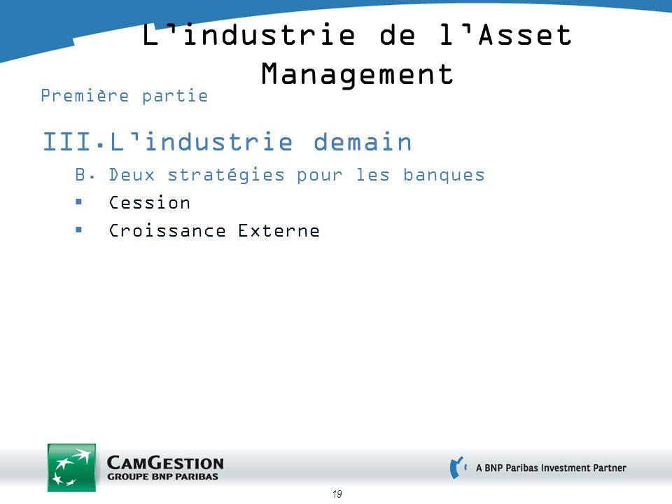19 Lindustrie de lAsset Management Première partie III.Lindustrie demain B.Deux stratégies pour les banques Cession Croissance Externe