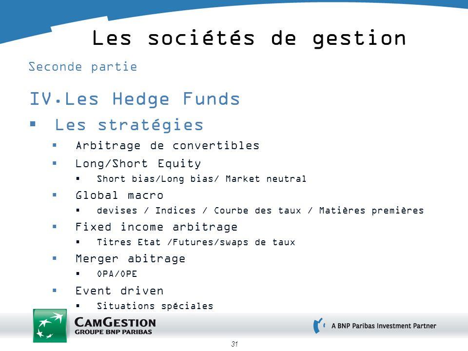 31 Les sociétés de gestion Seconde partie IV.Les Hedge Funds Les stratégies Arbitrage de convertibles Long/Short Equity Short bias/Long bias/ Market n