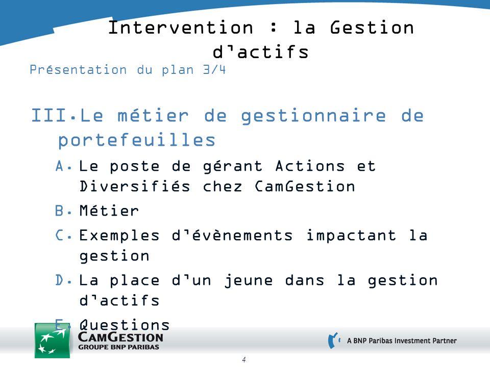 4 Intervention : la Gestion dactifs Présentation du plan 3/4 III.Le métier de gestionnaire de portefeuilles Le poste de gérant Actions et Diversifiés