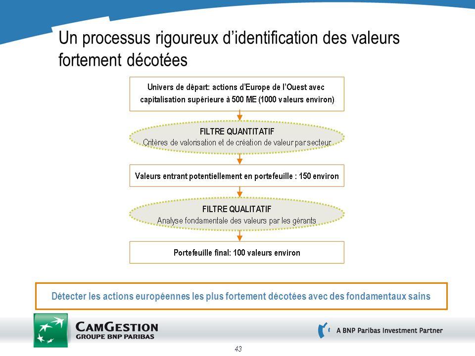 43 Un processus rigoureux didentification des valeurs fortement décotées Détecter les actions européennes les plus fortement décotées avec des fondame