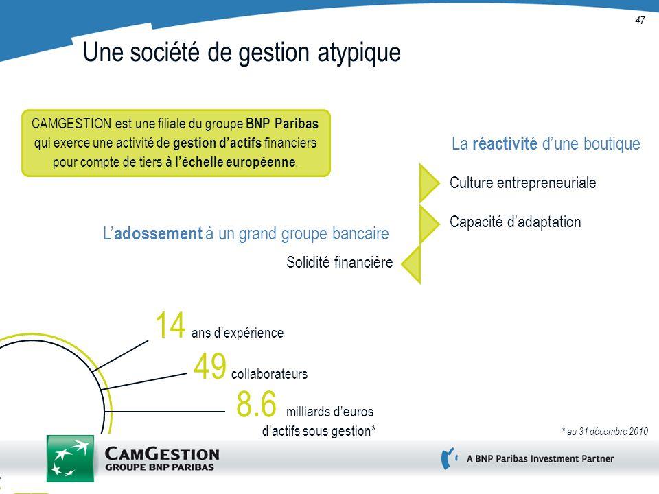47 Une société de gestion atypique La réactivité dune boutique Culture entrepreneuriale Solidité financière CAMGESTION est une filiale du groupe BNP P