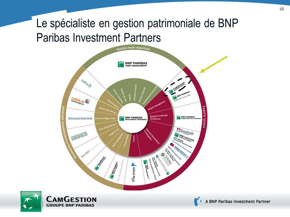 49 Le spécialiste en gestion patrimoniale de BNP Paribas Investment Partners