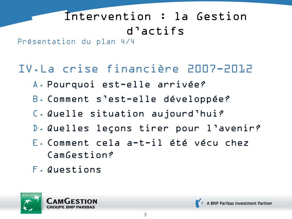 5 Intervention : la Gestion dactifs Présentation du plan 4/4 IV.La crise financière 2007-2012 Pourquoi est-elle arrivée? Comment sest-elle développée?