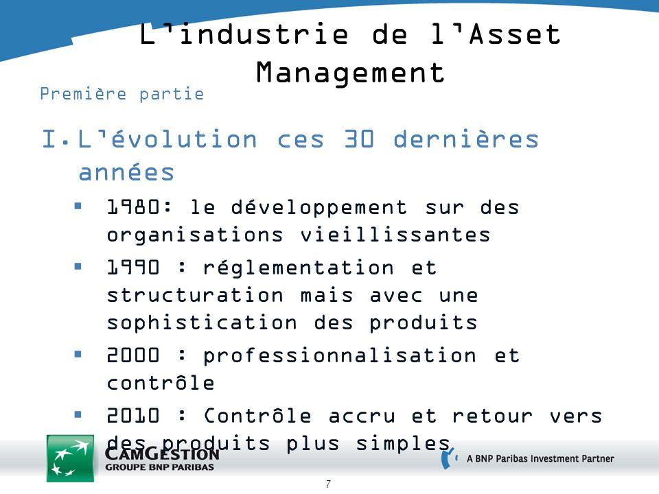 7 Lindustrie de lAsset Management Première partie I.Lévolution ces 30 dernières années 1980: le développement sur des organisations vieillissantes 199
