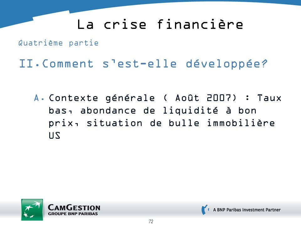 72 La crise financière Quatrième partie II.Comment sest-elle développée? A.Contexte générale ( Août 2007) : Taux bas, abondance de liquidité à bon pri