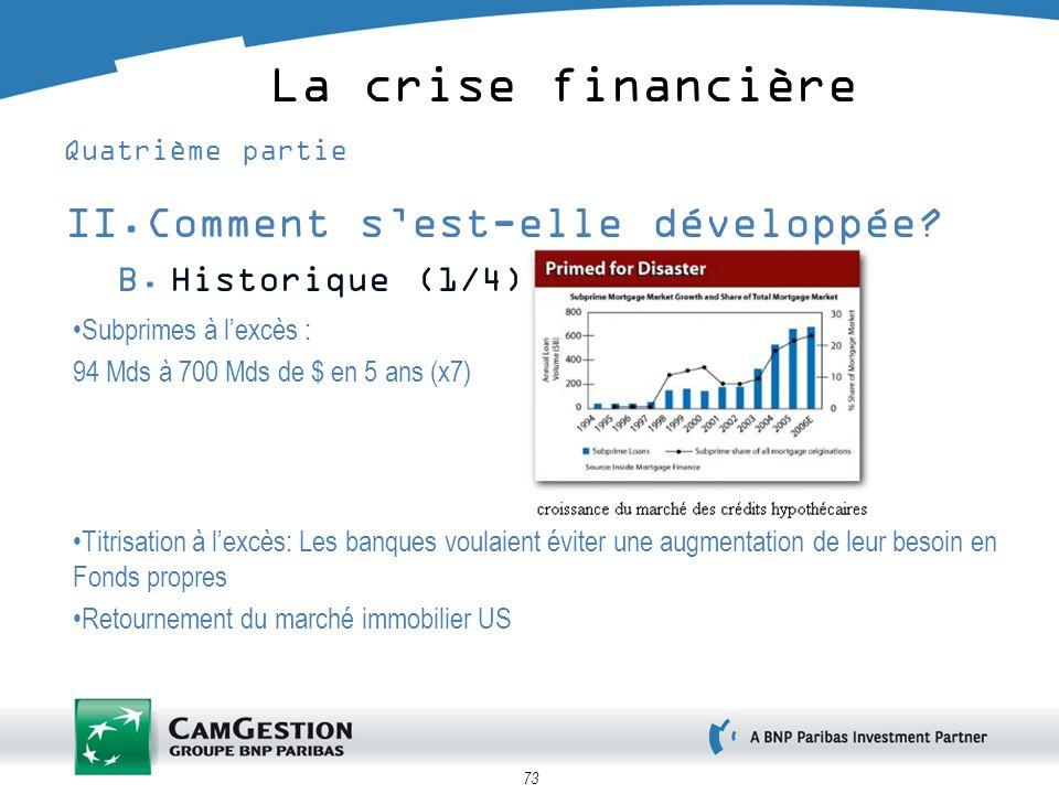 73 La crise financière Quatrième partie II.Comment sest-elle développée? B.Historique (1/4) Subprimes à lexcès : 94 Mds à 700 Mds de $ en 5 ans (x7) T