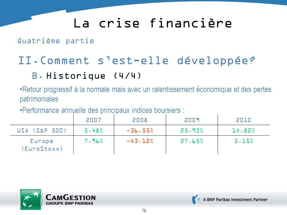 76 La crise financière Quatrième partie II.Comment sest-elle développée? B.Historique (4/4) Retour progressif à la normale mais avec un ralentissement