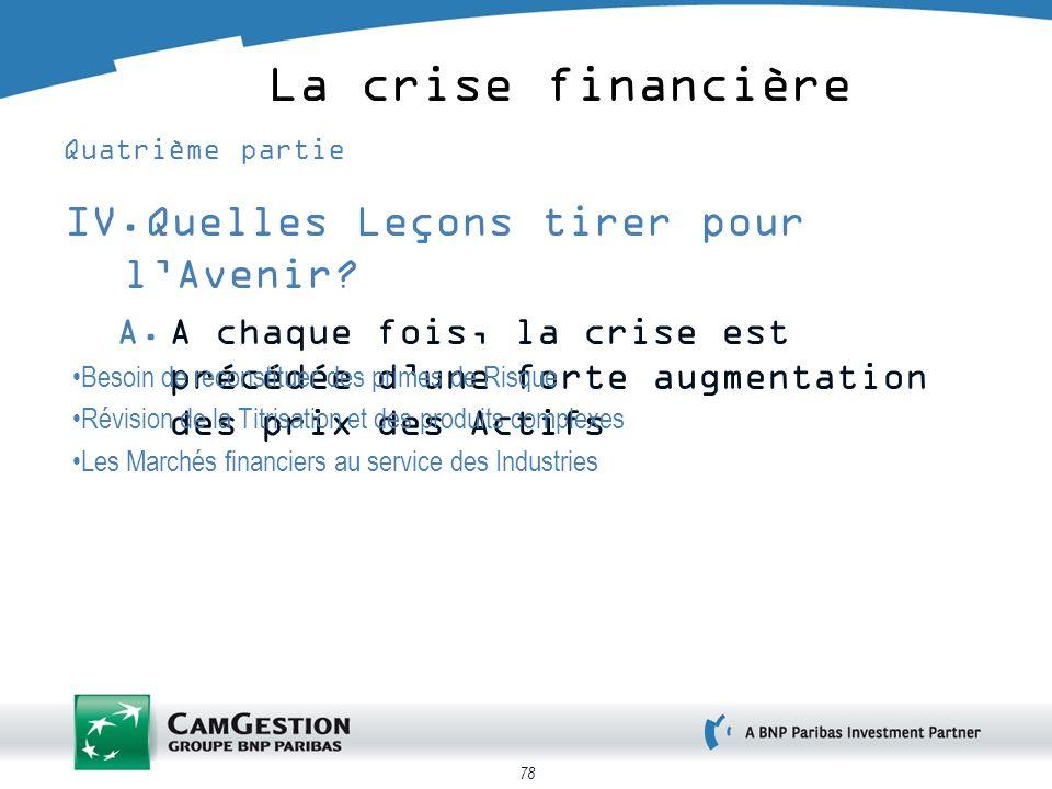 78 La crise financière Quatrième partie IV.Quelles Leçons tirer pour lAvenir? A.A chaque fois, la crise est précédée dune forte augmentation des prix