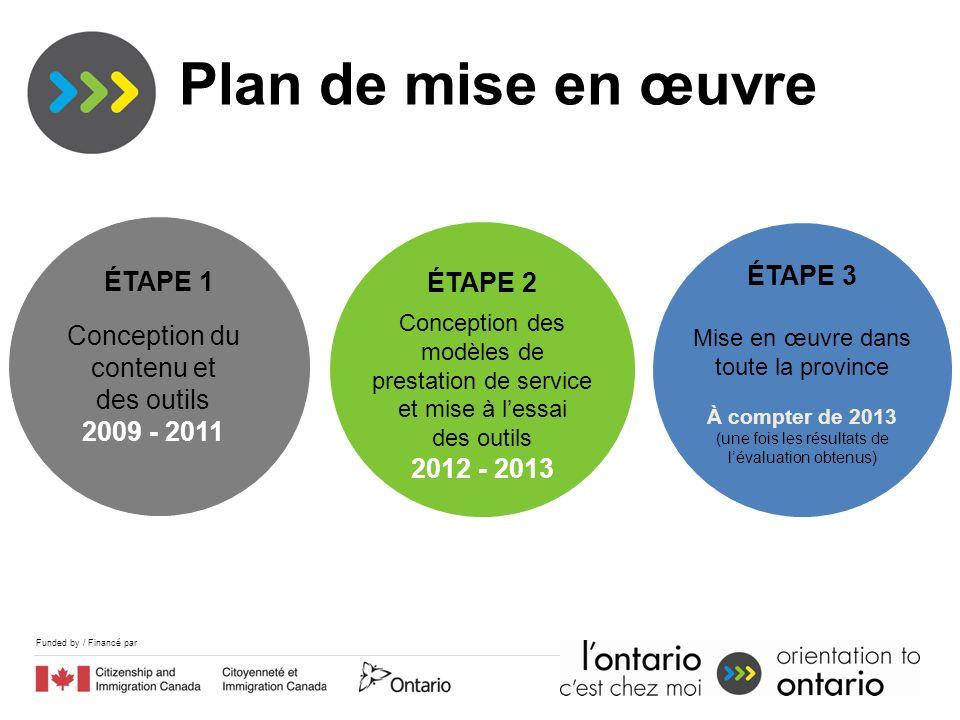 Funded by / Financé par Conception du contenu et des outils 2009 - 2011 ÉTAPE 2 Conception des modèles de prestation de service et mise à lessai des o