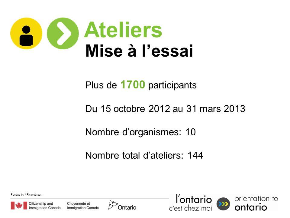 Funded by / Financé par Mise à lessai Plus de 1700 participants Du 15 octobre 2012 au 31 mars 2013 Nombre dorganismes: 10 Nombre total dateliers: 144 Ateliers