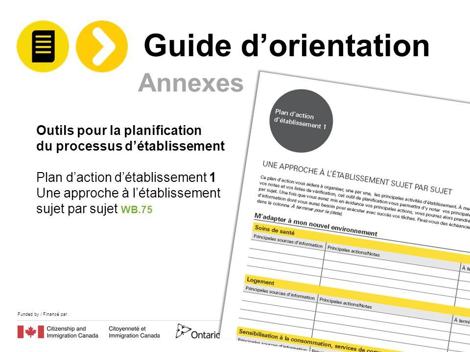 Funded by / Financé par Outils pour la planification du processus détablissement Plan daction détablissement 1 Une approche à létablissement sujet par sujet WB.75 Annexes Guide dorientation