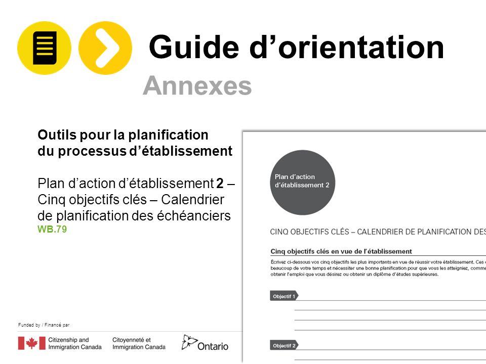 Funded by / Financé par Outils pour la planification du processus détablissement Plan daction détablissement 2 – Cinq objectifs clés – Calendrier de planification des échéanciers WB.79 Annexes Guide dorientation