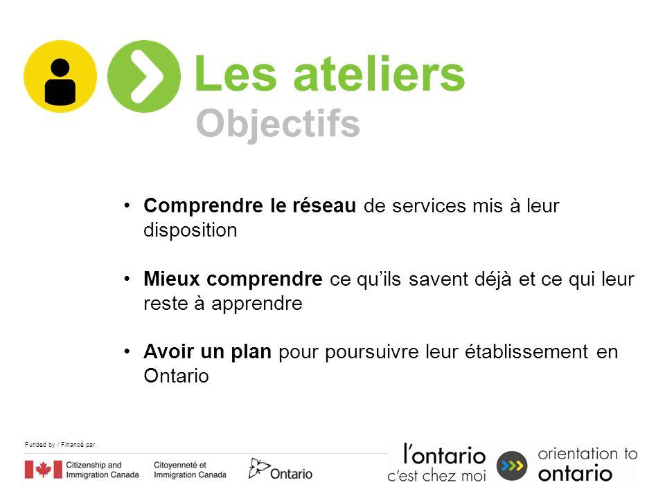 Funded by / Financé par Comprendre le réseau de services mis à leur disposition Mieux comprendre ce quils savent déjà et ce qui leur reste à apprendre Avoir un plan pour poursuivre leur établissement en Ontario Les ateliers Objectifs