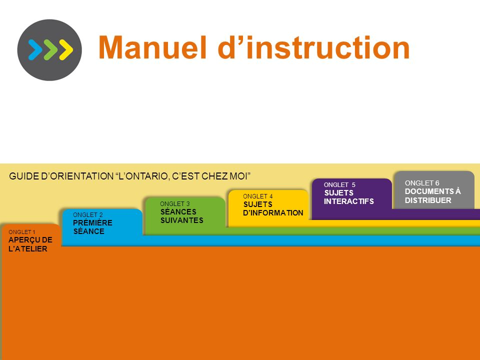 Funded by / Financé par GUIDE DORIENTATION LONTARIO, CEST CHEZ MOI Manuel dinstruction