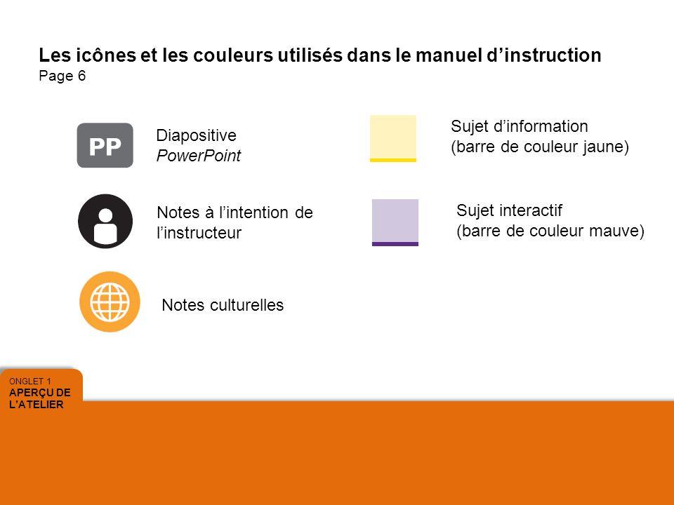 Funded by / Financé par Les icônes et les couleurs utilisés dans le manuel dinstruction Page 6 Diapositive PowerPoint Notes à lintention de linstructeur Notes culturelles Sujet dinformation (barre de couleur jaune) Sujet interactif (barre de couleur mauve)