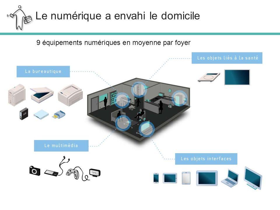 11/01/12 9 équipements numériques en moyenne par foyer Le numérique a envahi le domicile