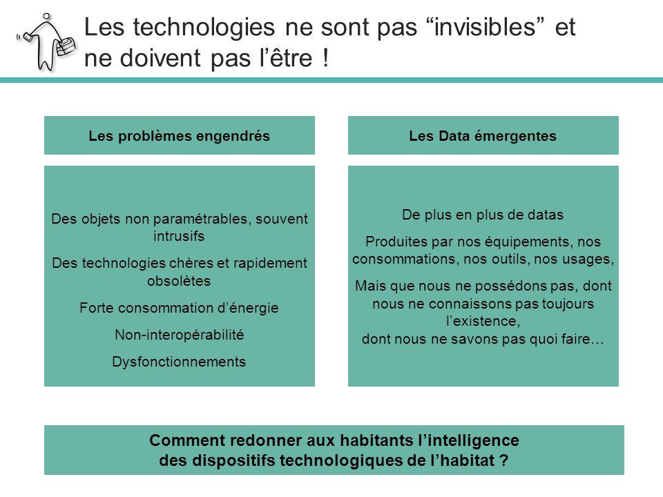 11/01/12 Les technologies ne sont pas invisibles et ne doivent pas lêtre .