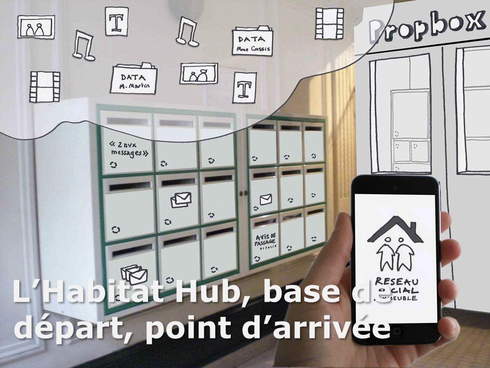 LHabitat Hub, base de départ, point darrivée