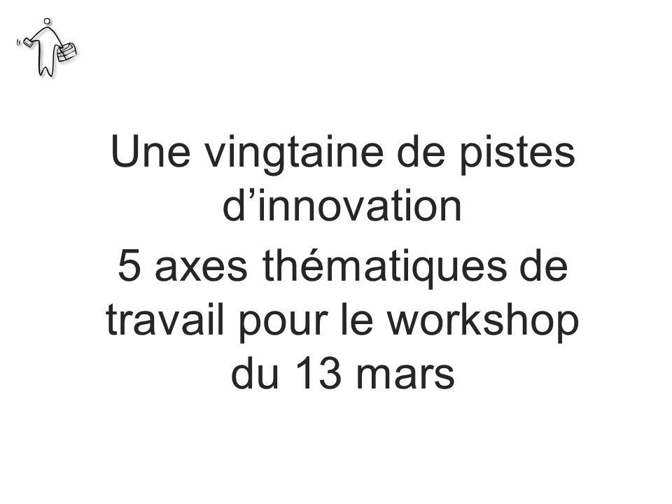 Une vingtaine de pistes dinnovation 5 axes thématiques de travail pour le workshop du 13 mars